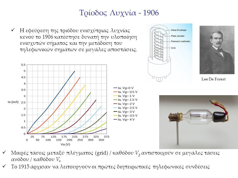 Τρίοδος Λυχνία - 1906 H εφεύρεση της τριόδου ενισχύτριας λυχνίας κενού το 1906 κατέστησε δυνατή την υλοποίηση ενισχυτών σήματος και την μετάδοση του τηλεφωνικών σημάτων σε μεγάλες αποστάσεις.