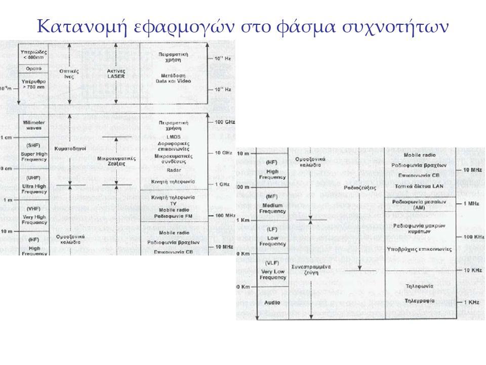 Κατανομή εφαρμογών στο φάσμα συχνοτήτων