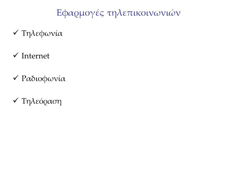 Εφαρμογές τηλεπικοινωνιών Τηλεφωνία Internet Ραδιοφωνία Τηλεόραση