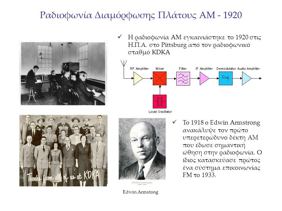 Ραδιοφωνία Διαμόρφωσης Πλάτους AM - 1920 Η ραδιοφωνία AM εγκαινιάστηκε το 1920 στις Η.Π.Α.