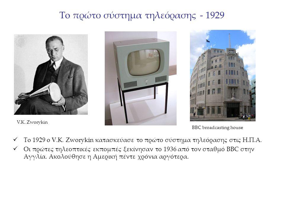To πρώτο σύστημα τηλεόρασης - 1929 Τo 1929 o V.K.