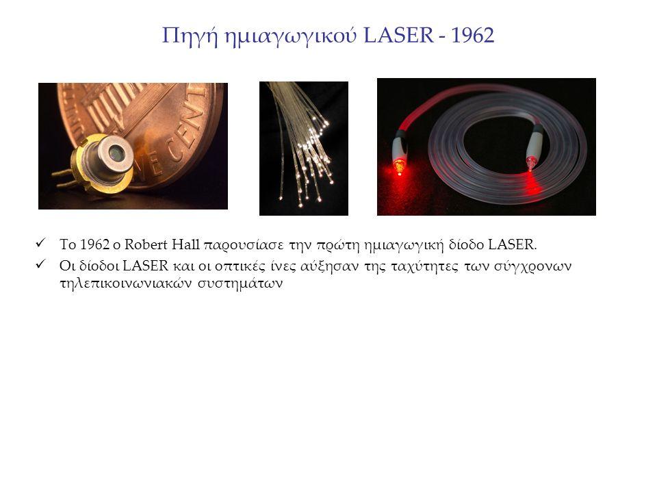 Πηγή ημιαγωγικού LASER - 1962 Το 1962 ο Robert Hall παρουσίασε την πρώτη ημιαγωγική δίοδο LASER.