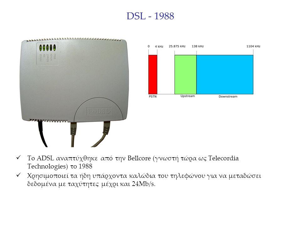 DSL - 1988 To ΑDSL αναπτύχθηκε από την Bellcore (γνωστή τώρα ως Telecordia Technologies) το 1988 Χρησιμοποιεί τα ήδη υπάρχοντα καλώδια του τηλεφώνου για να μεταδώσει δεδομένα με ταχύτητες μέχρι και 24Mb/s.