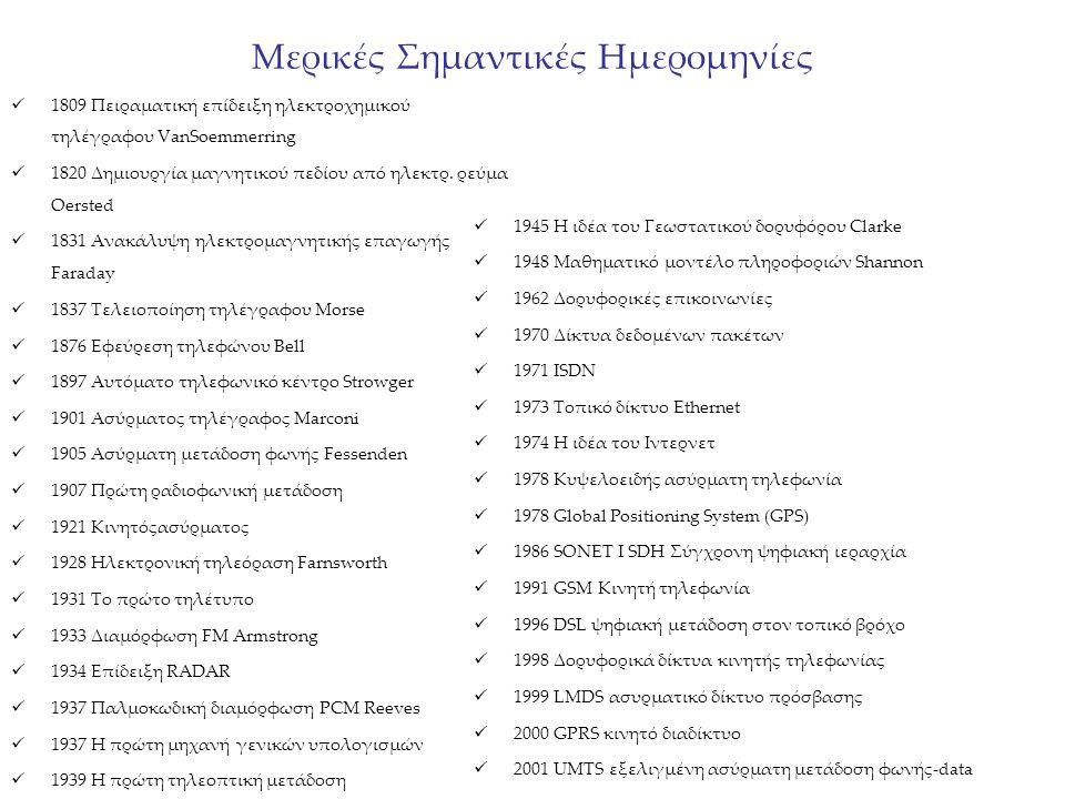 Μερικές Σημαντικές Ημερομηνίες 1809 Πειραματική επίδειξη ηλεκτροχημικού τηλέγραφου VanSoemmerring 1820 Δημιουργία μαγνητικού πεδίου από ηλεκτρ.