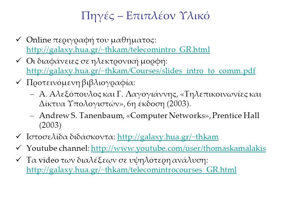 Πηγές – Επιπλέον Υλικό Online περιγραφή του μαθήματος: http://galaxy.hua.gr/~thkam/telecomintro_GR.html http://galaxy.hua.gr/~thkam/telecomintro_GR.html Οι διαφάνειες σε ηλεκτρονική μορφή: http://galaxy.hua.gr/~thkam/Courses/slides_intro_to_comm.pdf http://galaxy.hua.gr/~thkam/Courses/slides_intro_to_comm.pdf Προτεινόμενη βιβλιογραφία: –Ά.