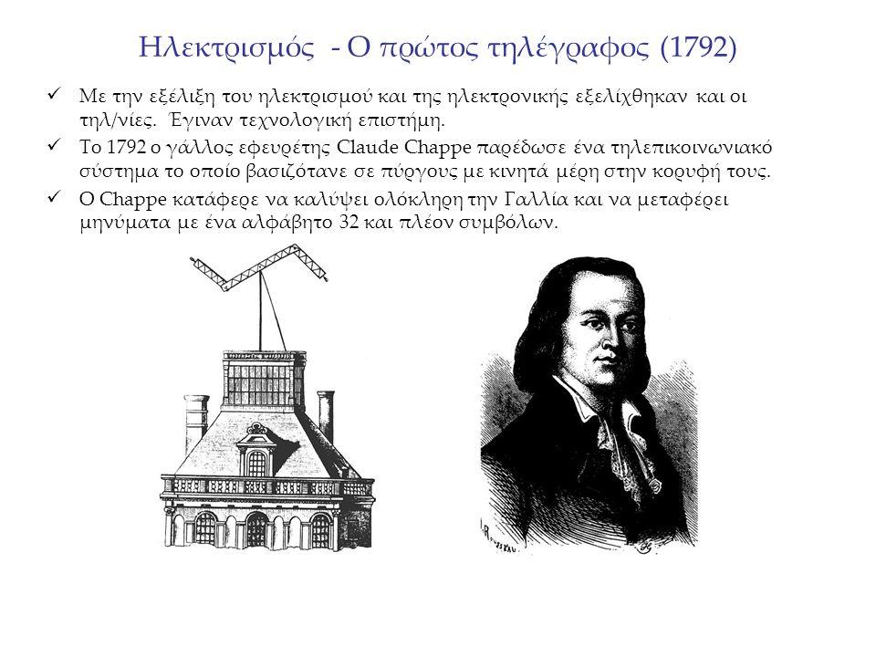 Ηλεκτρισμός - Ο πρώτος τηλέγραφος (1792) Με την εξέλιξη του ηλεκτρισμού και της ηλεκτρονικής εξελίχθηκαν και οι τηλ/νίες.