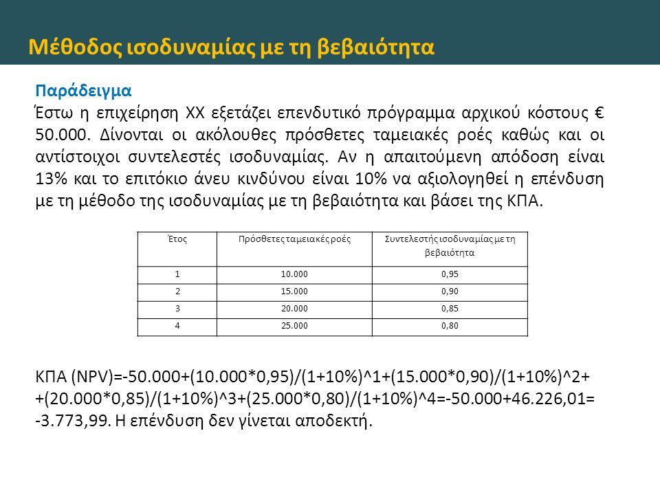 Μέθοδος ισοδυναμίας με τη βεβαιότητα Παράδειγμα Έστω η επιχείρηση ΧΧ εξετάζει επενδυτικό πρόγραμμα αρχικού κόστους € 50.000. Δίνονται οι ακόλουθες πρό