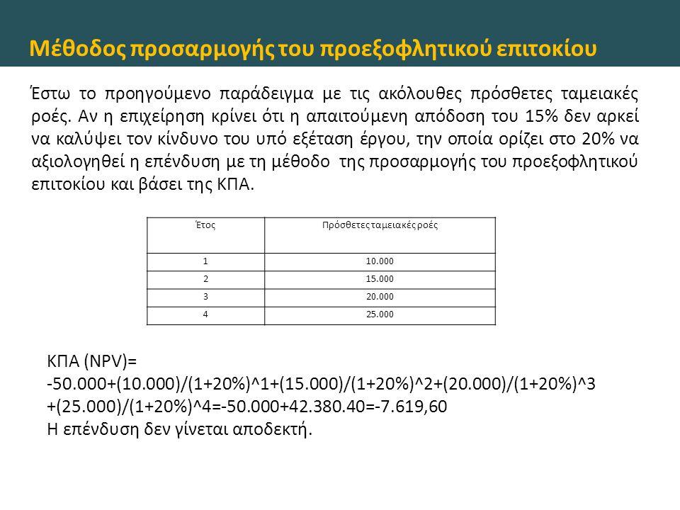 Μέθοδος προσαρμογής του προεξοφλητικού επιτοκίου Έστω το προηγούμενο παράδειγμα με τις ακόλουθες πρόσθετες ταμειακές ροές.
