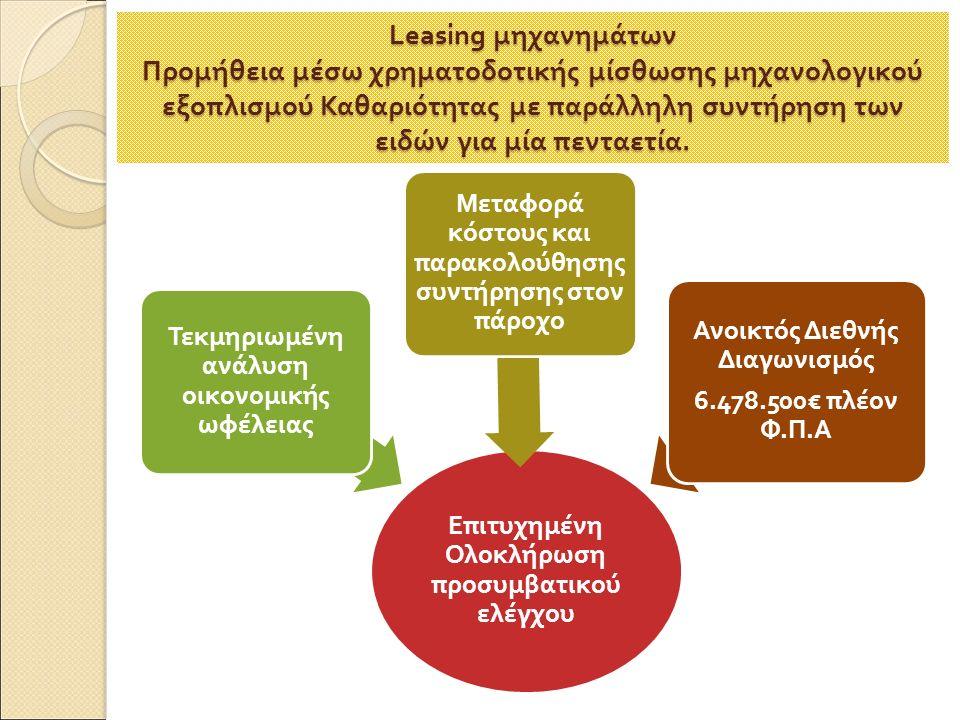 Ε π ιτυχημένη Ολοκλήρωση π ροσυμβατικού ελέγχου Τεκμηριωμένη ανάλυση οικονομικής ωφέλειας Μεταφορά κόστους και π αρακολούθησης συντήρησης στον π άροχο Ανοικτός Διεθνής Διαγωνισμός 6.478.500€ π λέον Φ.