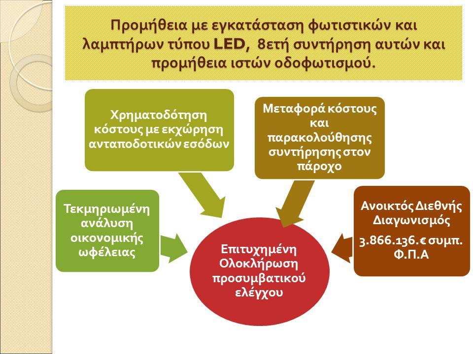 Ε π ιτυχημένη Ολοκλήρωση π ροσυμβατικού ελέγχου Τεκμηριωμένη ανάλυση οικονομικής ωφέλειας Χρηματοδότηση κόστους με εκχώρηση ανταποδοτικών εσόδων Μεταφορά κόστους και π αρακολούθησης συντήρησης στον π άροχο Ανοικτός Διεθνής Διαγωνισμός 3.866.136.€ συμ π.