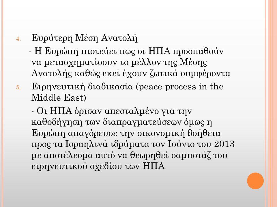 4. Ευρύτερη Μέση Ανατολή - Η Ευρώπη πιστεύει πως οι ΗΠΑ προσπαθούν να μετασχηματίσουν το μέλλον της Μέσης Ανατολής καθώς εκεί έχουν ζωτικά συμφέροντα
