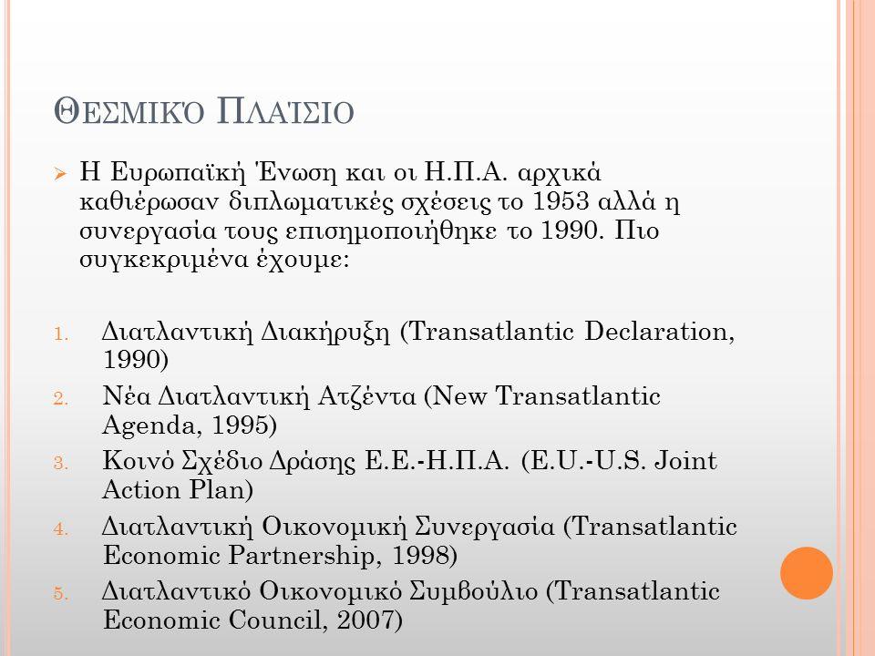 Δ ΙΑΤΛΑΝΤΙΚΉ Δ ΙΑΚΉΡΥΞΗ (T RANSATLANTIC D ECLARATION, 1990)  Αναφέρεται σε: 1.