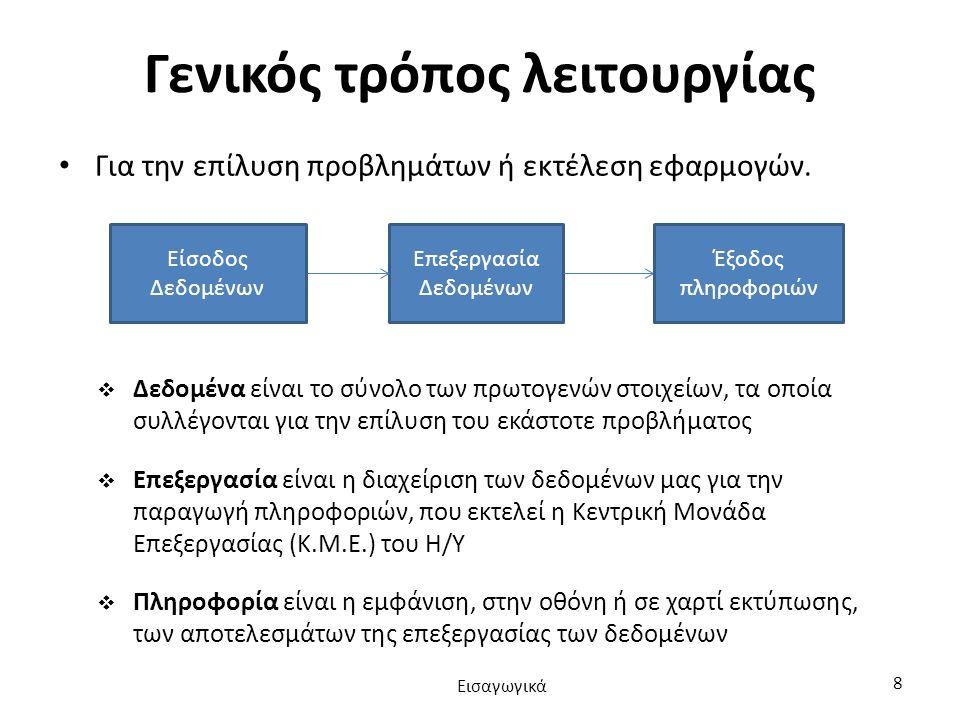 Γενικός τρόπος λειτουργίας Για την επίλυση προβλημάτων ή εκτέλεση εφαρμογών.