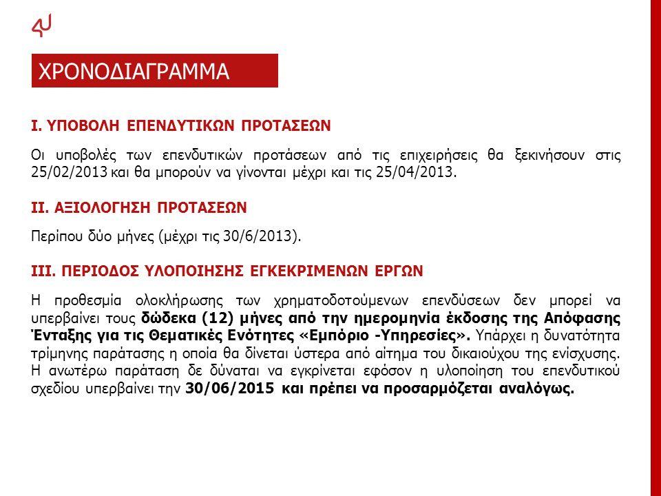 ΧΡΟΝΟΔΙΑΓΡΑΜΜΑ I. ΥΠΟΒΟΛΗ ΕΠΕΝΔΥΤΙΚΩΝ ΠΡΟΤΑΣΕΩΝ Οι υποβολές των επενδυτικών προτάσεων από τις επιχειρήσεις θα ξεκινήσουν στις 25/02/2013 και θα μπορού
