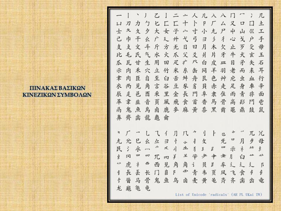 Ερωτήσεις του τύπου πώς γράφεται το ένα ή το άλλο ελληνικό γράμμα στα κινέζικα είναι άτοπες και δεν έχουν νόημα για τον απλούστατο λόγο ότι το ελληνικό αλφάβητο έχει τελείως διαφορετική φιλοσοφία από το κινέζικο.