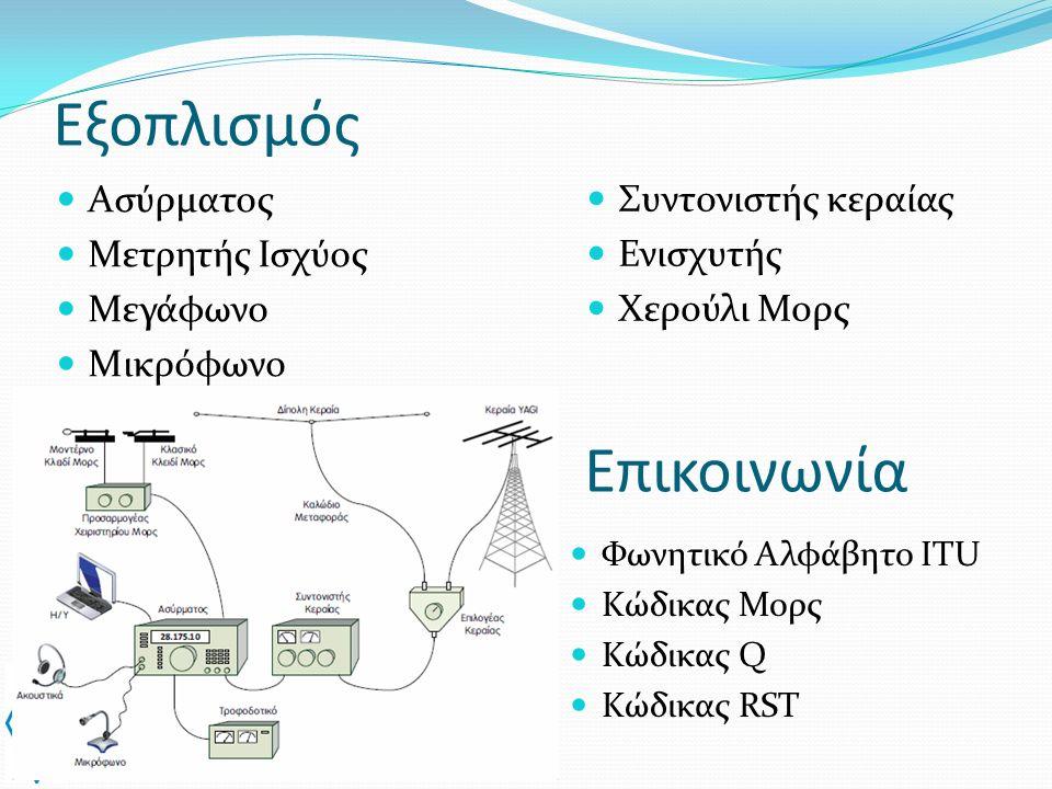 Εξοπλισμός Ασύρματος Μετρητής Ισχύος Μεγάφωνο Μικρόφωνο Συντονιστής κεραίας Ενισχυτής Χερούλι Μορς Φωνητικό Αλφάβητο ITU Κώδικας Μορς Κώδικας Q Κώδικας RST Επικοινωνία