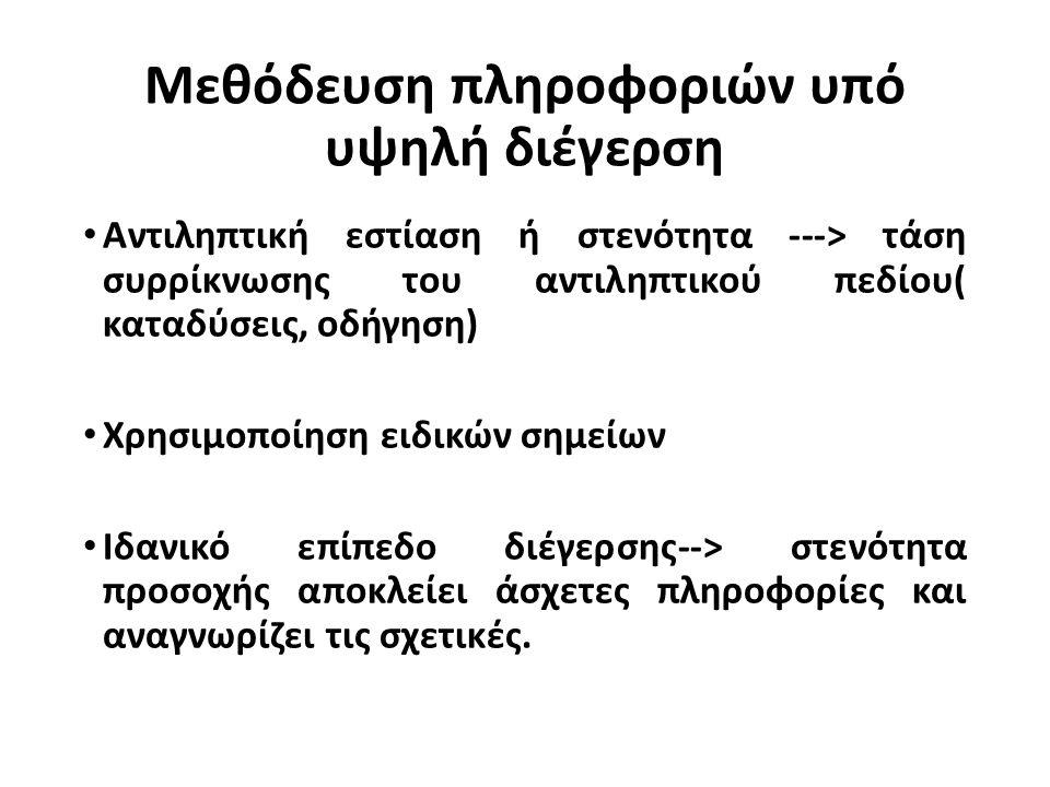 Προγραμματισμός απάντησης: οργάνωση διαδοχικών κινήσεων (προσποίηση στον αθλητισμό) 1.Για παραπλάνηση του αντιπάλου το διπλό ερέθισμα να δοθεί ρεαλιστικά.