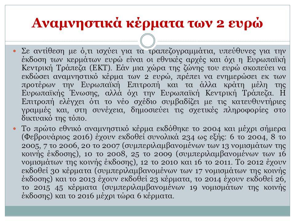 Αναμνηστικά κέρματα των 2 ευρώ Μόνο η Κύπρος δεν έχει μέχρι στιγμής εκδώσει ένα δικό της αποκλειστικό αναμνηστικό κέρμα, εξαιρουμένων των κερμάτων των κοινών εκδόσεων.