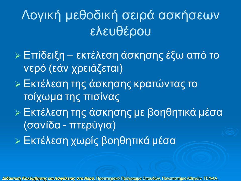 Διδακτική Κολύμβησης και Ασφάλειας στο Νερό, Προπτυχιακό Πρόγραμμα Σπουδών, Πανεπιστήμιο Αθηνών, ΤΕΦΑΑ. Λογική μεθοδική σειρά ασκήσεων ελευθέρου  Επί