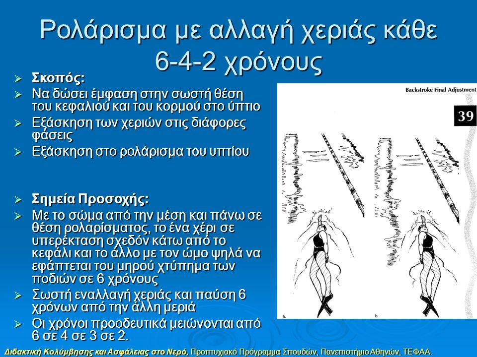 Διδακτική Κολύμβησης και Ασφάλειας στο Νερό, Προπτυχιακό Πρόγραμμα Σπουδών, Πανεπιστήμιο Αθηνών, ΤΕΦΑΑ. Ρολάρισμα με αλλαγή χεριάς κάθε 6-4-2 χρόνους