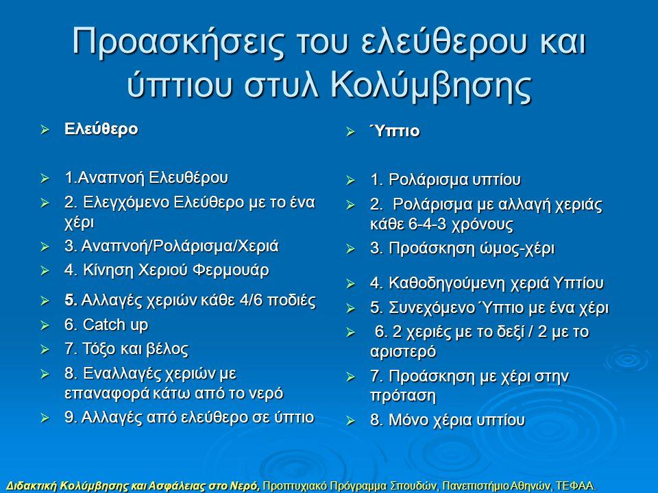 Διδακτική Κολύμβησης και Ασφάλειας στο Νερό, Προπτυχιακό Πρόγραμμα Σπουδών, Πανεπιστήμιο Αθηνών, ΤΕΦΑΑ. Προασκήσεις του ελεύθερου και ύπτιου στυλ Κολύ