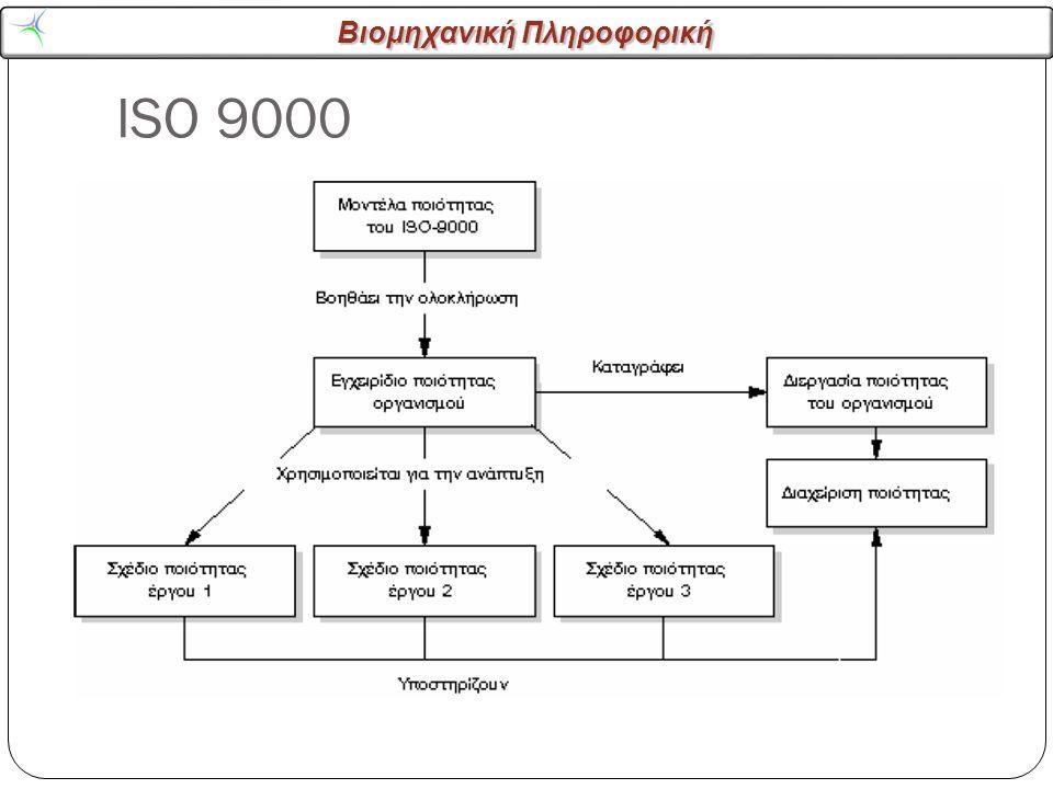 Βιομηχανική Πληροφορική ISO 9000