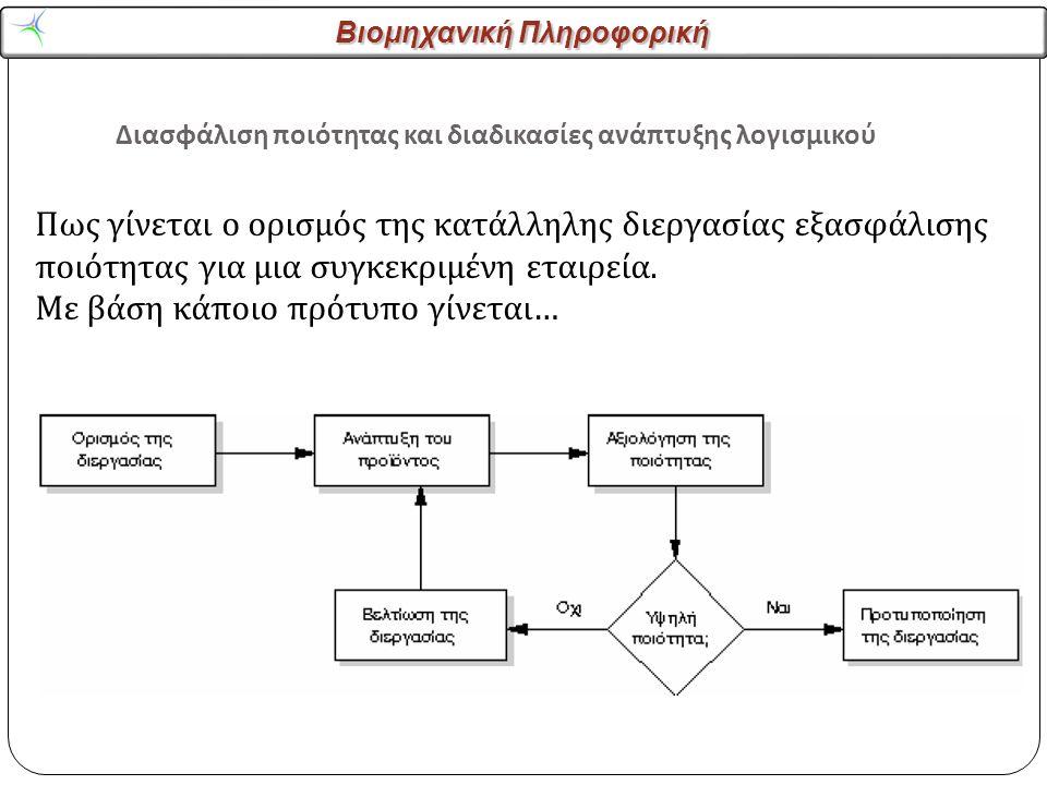 Βιομηχανική Πληροφορική Διασφάλιση ποιότητας και διαδικασίες ανάπτυξης λογισμικού Πως γίνεται ο ορισμός της κατάλληλης διεργασίας εξασφάλισης ποιότητα