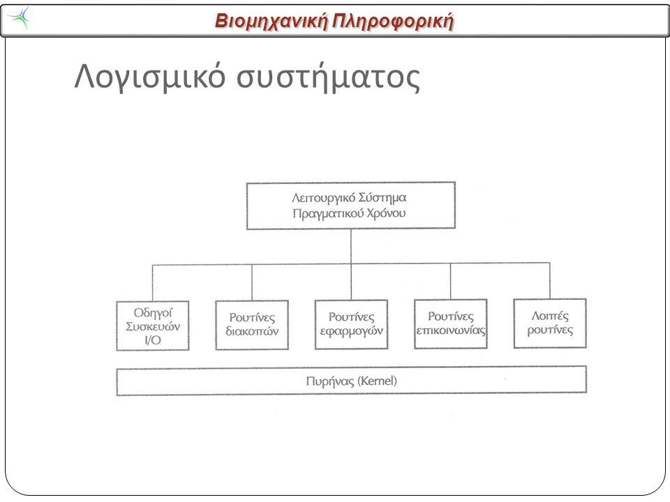 Βιομηχανική Πληροφορική Λογισμικό συστήματος