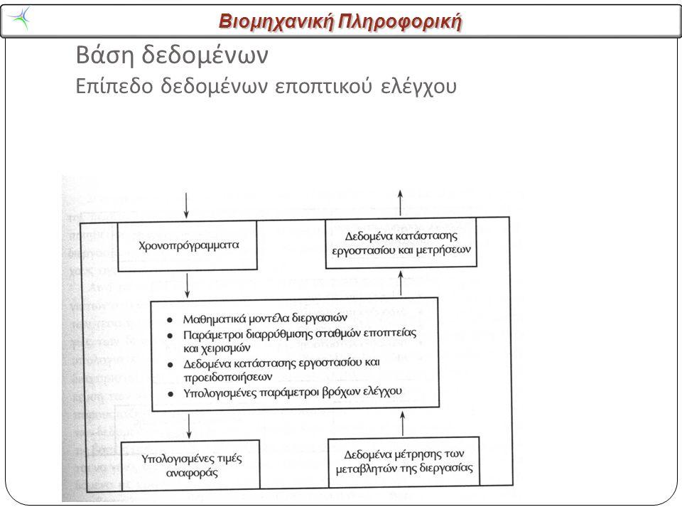 Βιομηχανική Πληροφορική Βάση δεδομένων Επίπεδο δεδομένων εποπτικού ελέγχου