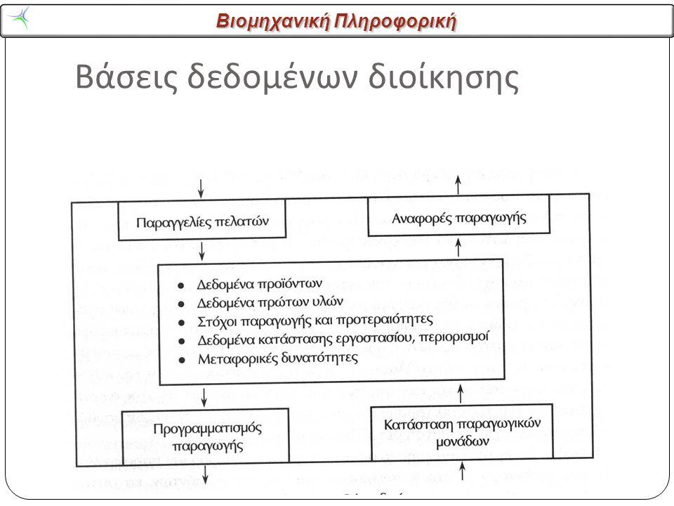 Βιομηχανική Πληροφορική Βάσεις δεδομένων διοίκησης