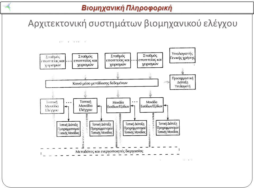 Βιομηχανική Πληροφορική Αρχιτεκτονική συστημάτων βιομηχανικού ελέγχου