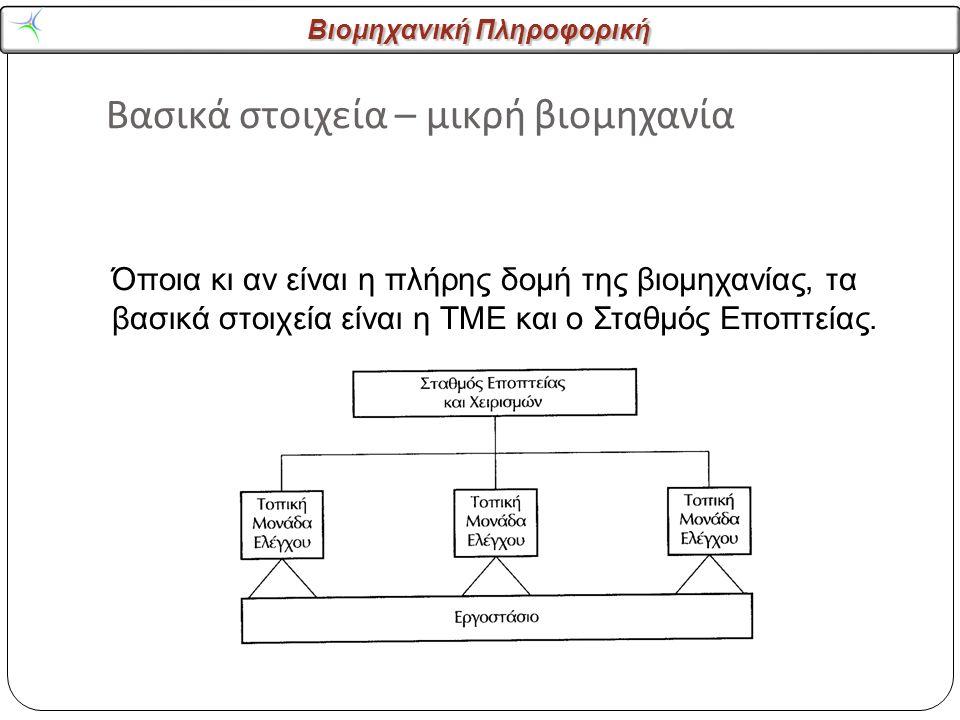 Βιομηχανική Πληροφορική