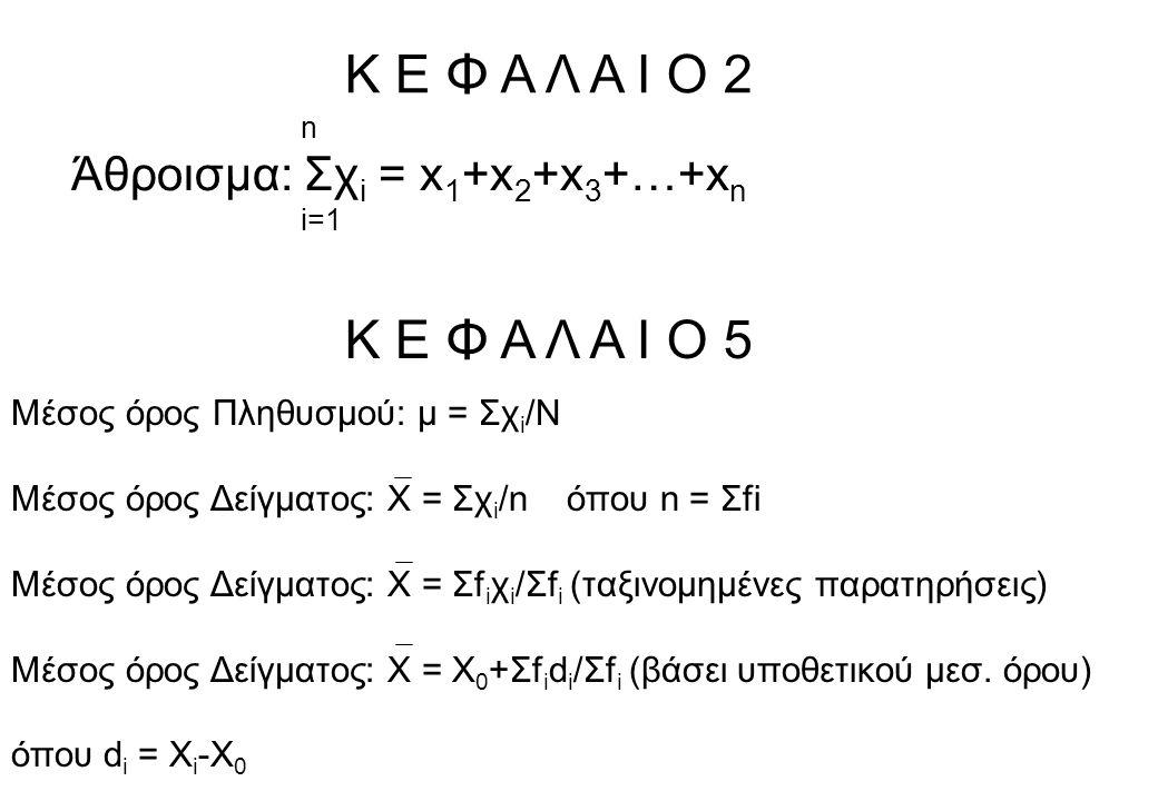 Κ Ε Φ Α Λ Α Ι Ο 2 n Άθροισμα: Σχ i = x 1 +x 2 +x 3 +…+x n i=1 Κ Ε Φ Α Λ Α Ι Ο 5 Μέσος όρος Πληθυσμού: μ = Σχ i /N Μέσος όρος Δείγματος: Χ = Σχ i /n όπου n = Σfi Μέσος όρος Δείγματος: Χ = Σf i χ i /Σf i (ταξινομημένες παρατηρήσεις) Μέσος όρος Δείγματος: Χ = Χ 0 +Σf i d i /Σf i (βάσει υποθετικού μεσ.