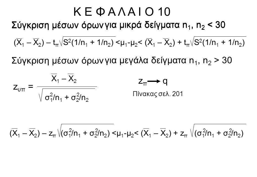 Κ Ε Φ Α Λ Α Ι Ο 10 Σύγκριση μέσων όρων για μικρά δείγματα n 1, n 2 < 30 (Χ 1 – Χ 2 ) – t π S 2 (1/n 1 + 1/n 2 ) <μ 1 -μ 2 < (Χ 1 – Χ 2 ) + t π S 2 (1/