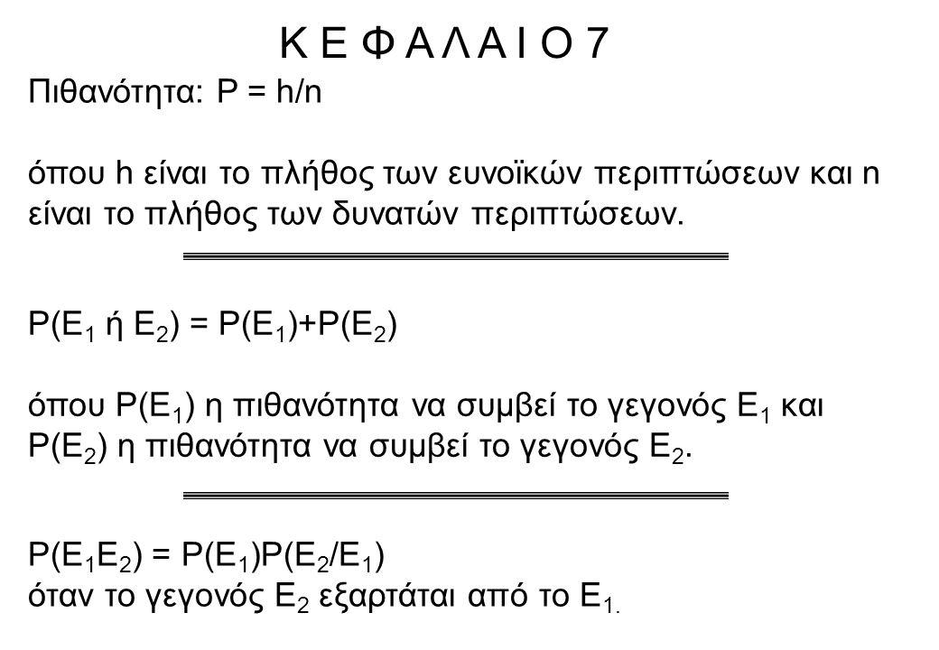 Κ Ε Φ Α Λ Α Ι Ο 7 Πιθανότητα: P = h/n όπου h είναι το πλήθος των ευνοϊκών περιπτώσεων και n είναι το πλήθος των δυνατών περιπτώσεων. P(Ε 1 ή Ε 2 ) = P