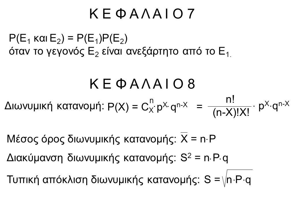 Κ Ε Φ Α Λ Α Ι Ο 7 P(Ε 1 και Ε 2 ) = P(E 1 )P(E 2 ) όταν το γεγονός Ε 2 είναι ανεξάρτητο από το Ε 1. Κ Ε Φ Α Λ Α Ι Ο 8 P(X) = C X p X q n-X n.. n! (n-X
