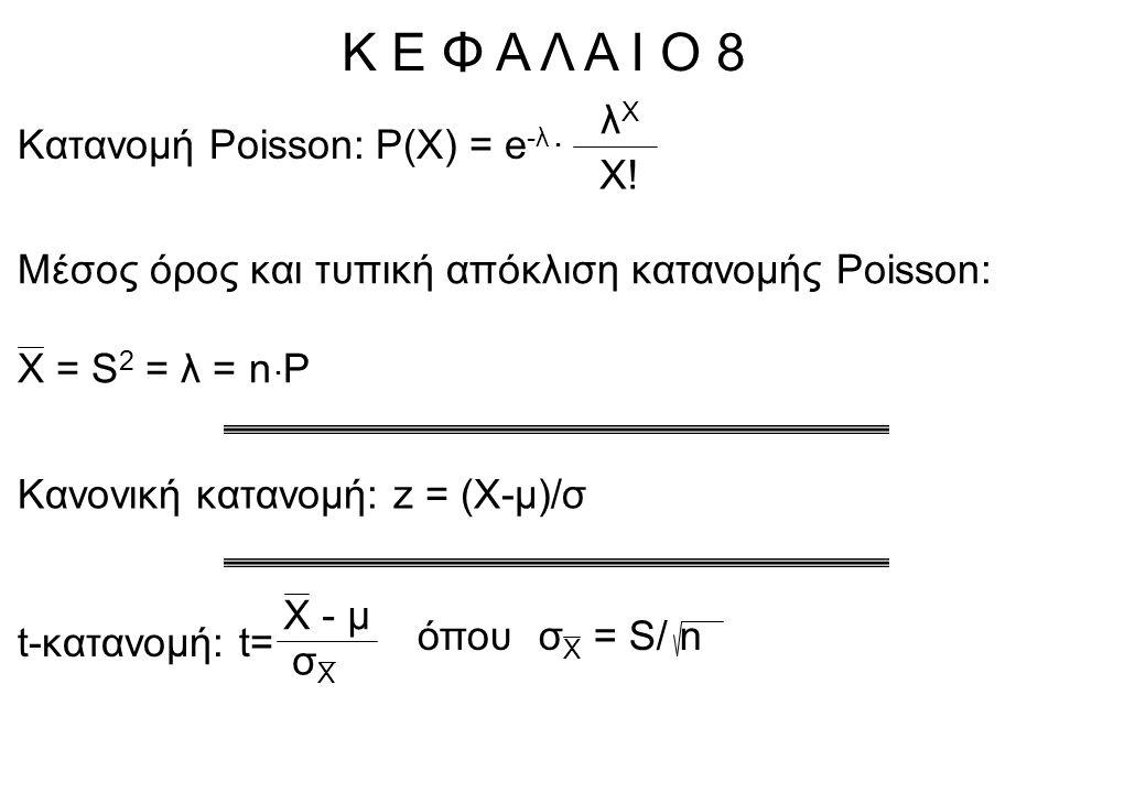 Κ Ε Φ Α Λ Α Ι Ο 8 Κατανομή Poisson: Μέσος όρος και τυπική απόκλιση κατανομής Poisson: Χ = S 2 = λ = n P.. X!X! P(X) = e -λ λΧλΧ Κανονική κατανομή: z =