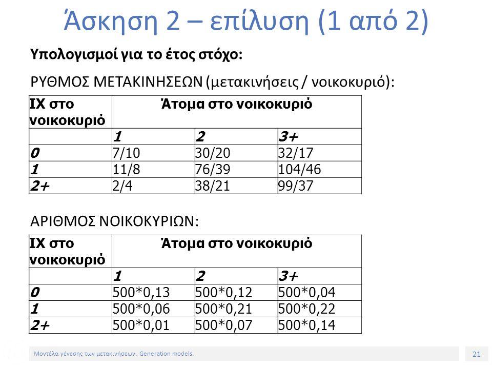 21 Μοντέλα γένεσης των μετακινήσεων. Generation models. Άσκηση 2 – επίλυση (1 από 2) Υπολογισμοί για το έτος στόχο: ΡΥΘΜΟΣ ΜΕΤΑΚΙΝΗΣΕΩΝ (μετακινήσεις