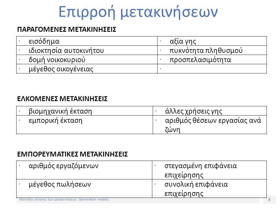 8 Μοντέλα γένεσης των μετακινήσεων. Generation models.