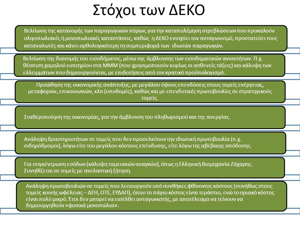 Στόχοι των ΔΕΚΟ Βελτίωση της κατανομής των παραγωγικών πόρων, για την καταπολέμηση στρεβλώσεων που προκαλούν ολιγοπωλιακές ή μονοπωλιακές καταστάσεις,