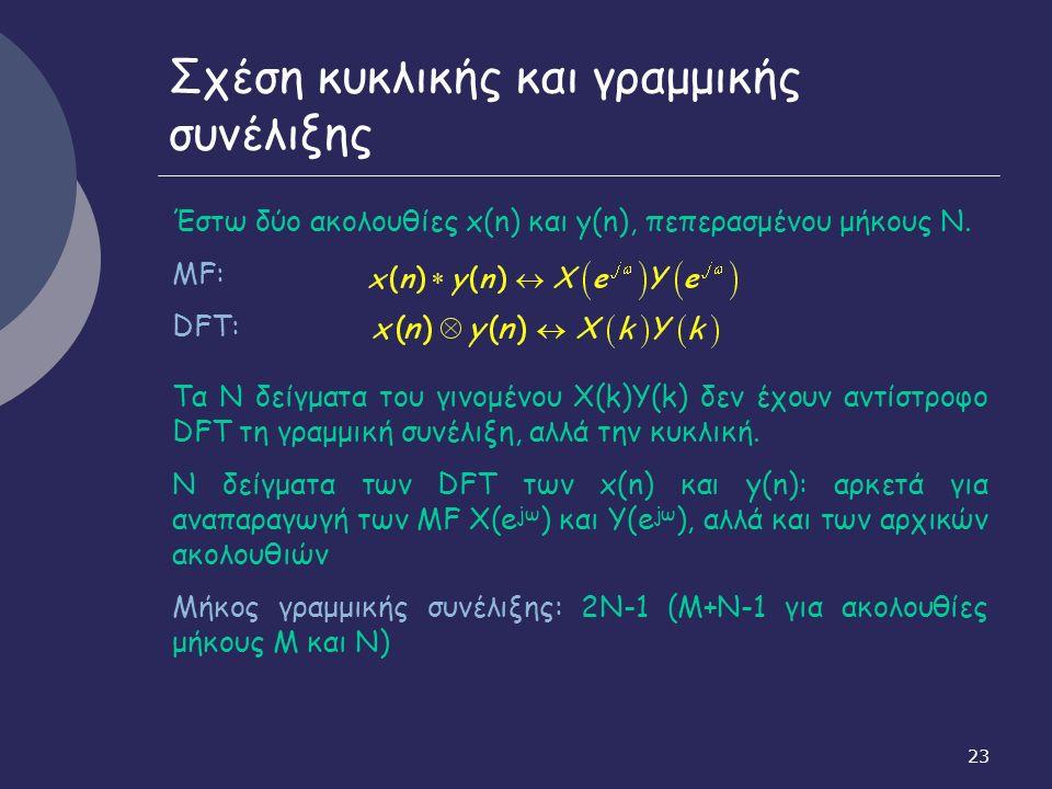 23 Σχέση κυκλικής και γραμμικής συνέλιξης Έστω δύο ακολουθίες x(n) και y(n), πεπερασμένου μήκους Ν.