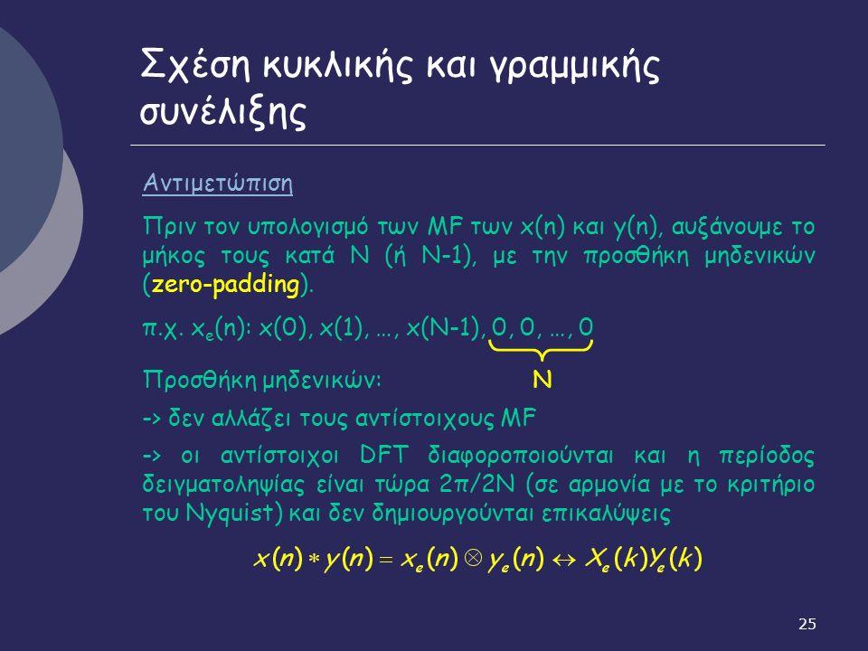 25 Σχέση κυκλικής και γραμμικής συνέλιξης Αντιμετώπιση Πριν τον υπολογισμό των ΜF των x(n) και y(n), αυξάνουμε το μήκος τους κατά Ν (ή Ν-1), με την προσθήκη μηδενικών (zero-padding).