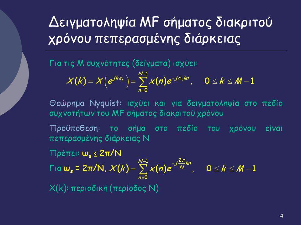 4 Δειγματοληψία MF σήματος διακριτού χρόνου πεπερασμένης διάρκειας Για τις Μ συχνότητες (δείγματα) ισχύει: Θεώρημα Nyquist: ισχύει και για δειγματοληψία στο πεδίο συχνοτήτων του ΜF σήματος διακριτού χρόνου Προϋπόθεση: το σήμα στο πεδίο του χρόνου είναι πεπερασμένης διάρκειας Ν Πρέπει: ω s ≤ 2π/Ν Για ω s = 2π/Ν, Χ(k): περιοδική (περίοδος Ν)