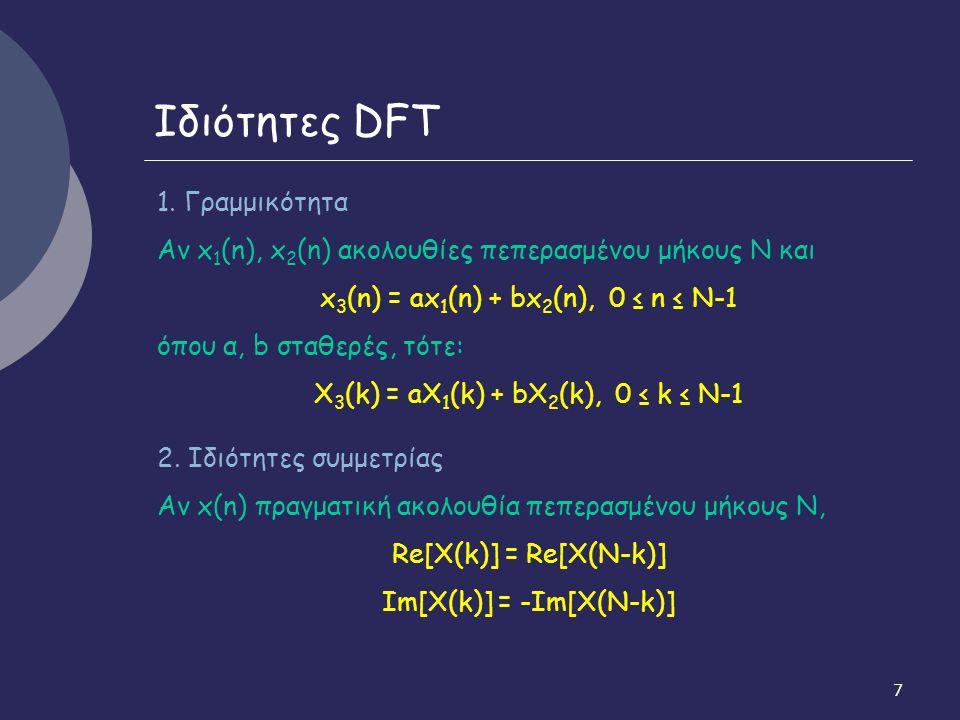 18 Κυκλική συνέλιξη Να υπολογιστεί η κυκλική συνέλιξη, z(n), των ακολουθιών: x(n): 1, 0, 2.5, 1.5 y(n): 1, 1, 0.5, 2