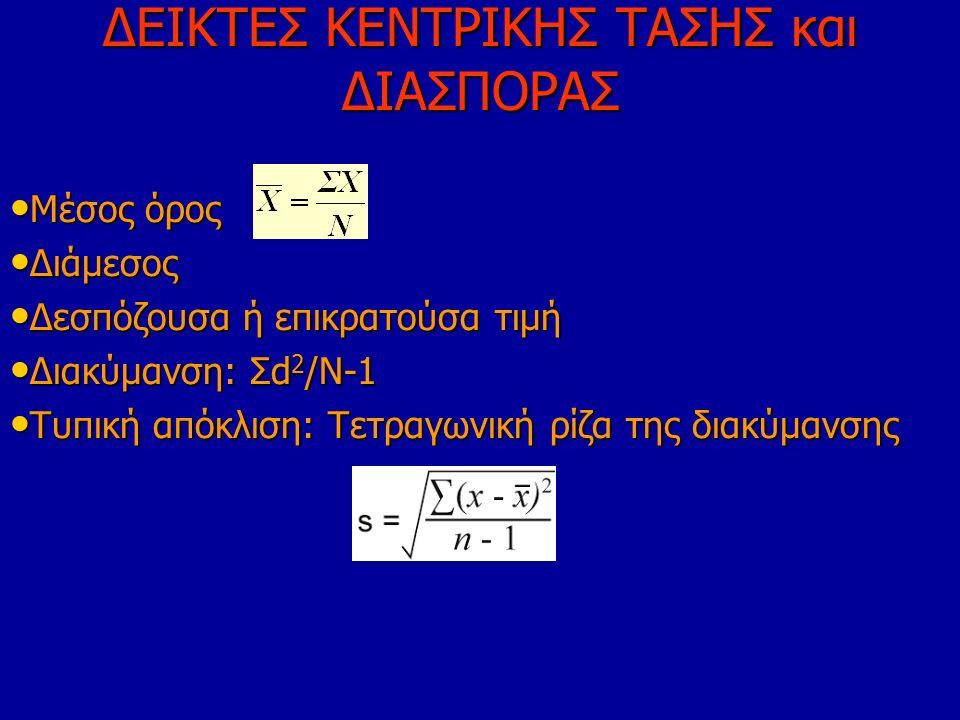 ΔΕΙΚΤΕΣ ΚΕΝΤΡΙΚΗΣ ΤΑΣΗΣ και ΔΙΑΣΠΟΡΑΣ Μέσος όρος Μέσος όρος Διάμεσος Διάμεσος Δεσπόζουσα ή επικρατούσα τιμή Δεσπόζουσα ή επικρατούσα τιμή Διακύμανση: Σd 2 /Ν-1 Διακύμανση: Σd 2 /Ν-1 Τυπική απόκλιση: Τετραγωνική ρίζα της διακύμανσης Τυπική απόκλιση: Τετραγωνική ρίζα της διακύμανσης