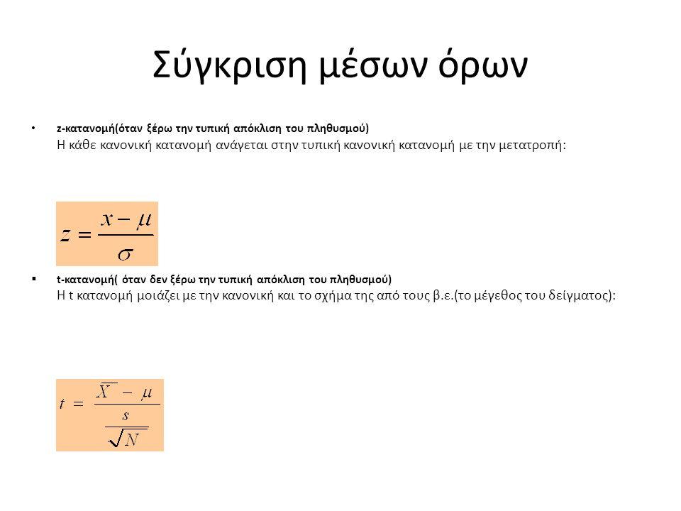 Σύγκριση μέσων όρων z-κατανομή(όταν ξέρω την τυπική απόκλιση του πληθυσμού) H κάθε κανονική κατανομή ανάγεται στην τυπική κανονική κατανομή με την μετατροπή:  t-κατανομή( όταν δεν ξέρω την τυπική απόκλιση του πληθυσμού) H t κατανομή μοιάζει με την κανονική και το σχήμα της από τους β.ε.(το μέγεθος του δείγματος):