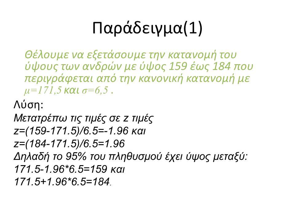 Παράδειγμα(1) Θέλουμε να εξετάσουμε την κατανομή του ύψους των ανδρών με ύψος 159 έως 184 που περιγράφεται από την κανονική κατανομή με μ=171,5 και σ=6,5.