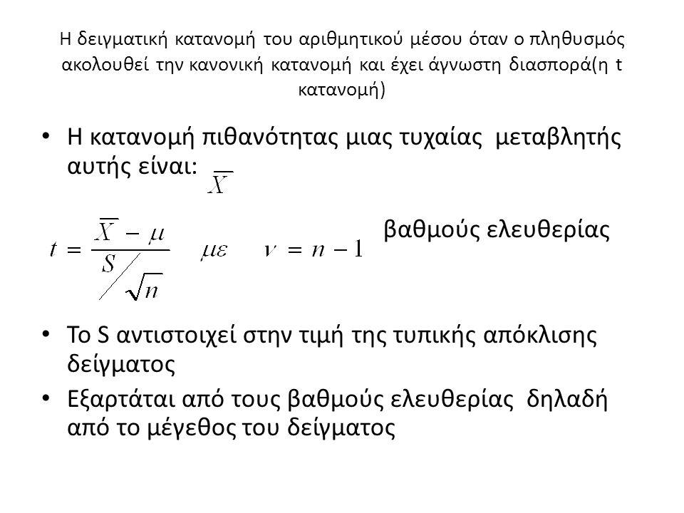 Η δειγματική κατανομή του αριθμητικού μέσου όταν ο πληθυσμός ακολουθεί την κανονική κατανομή και έχει άγνωστη διασπορά(η t κατανομή) Η κατανομή πιθανότητας μιας τυχαίας μεταβλητής αυτής είναι: βαθμούς ελευθερίας Το S αντιστοιχεί στην τιμή της τυπικής απόκλισης δείγματος Εξαρτάται από τους βαθμούς ελευθερίας δηλαδή από το μέγεθος του δείγματος