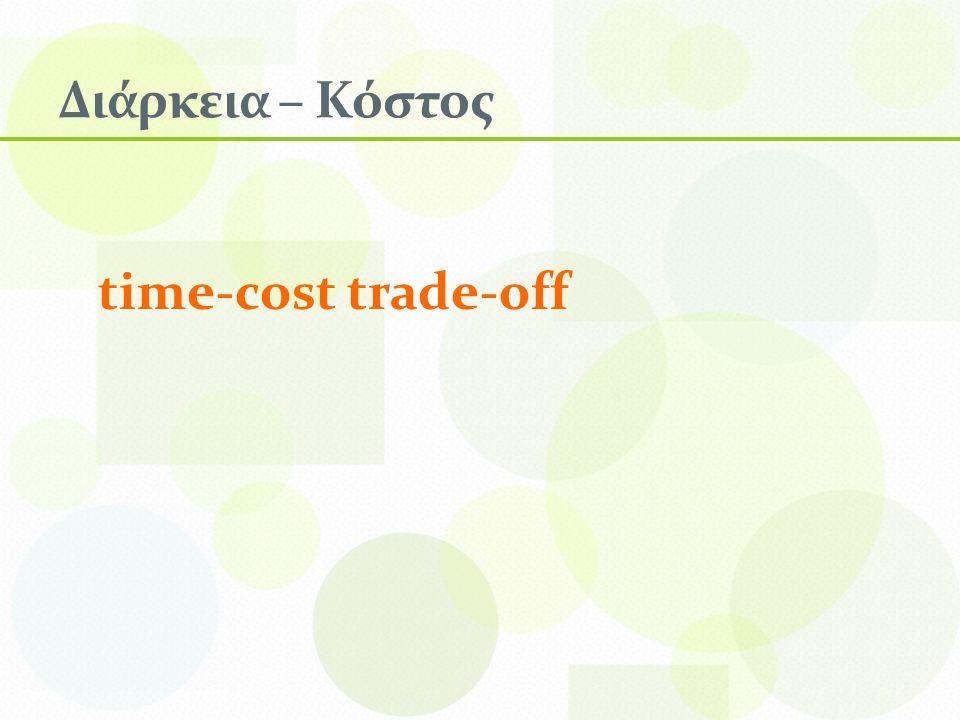 Διάρκεια – Κόστος time-cost trade-off