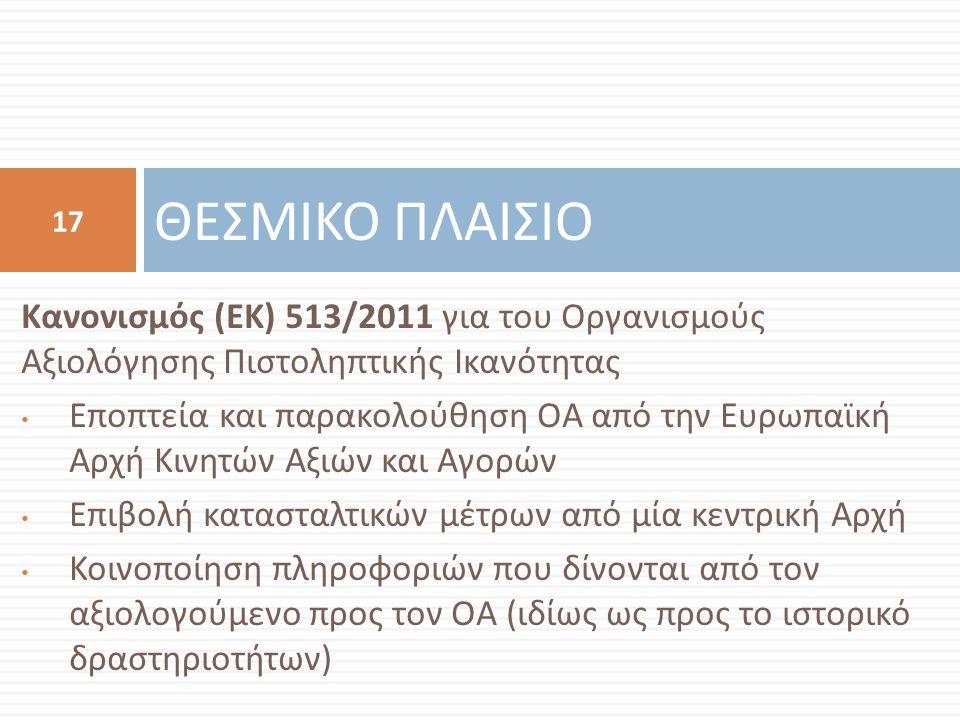 Κανονισμός ( ΕΚ ) 513/2011 για του Οργανισμούς Αξιολόγησης Πιστοληπτικής Ικανότητας Εποπτεία και παρακολούθηση ΟΑ από την Ευρωπαϊκή Αρχή Κινητών Αξιών και Αγορών Επιβολή κατασταλτικών μέτρων από μία κεντρική Αρχή Κοινοποίηση πληροφοριών που δίνονται από τον αξιολογούμενο προς τον ΟΑ ( ιδίως ως προς το ιστορικό δραστηριοτήτων ) ΘΕΣΜΙΚΟ ΠΛΑΙΣΙΟ 17